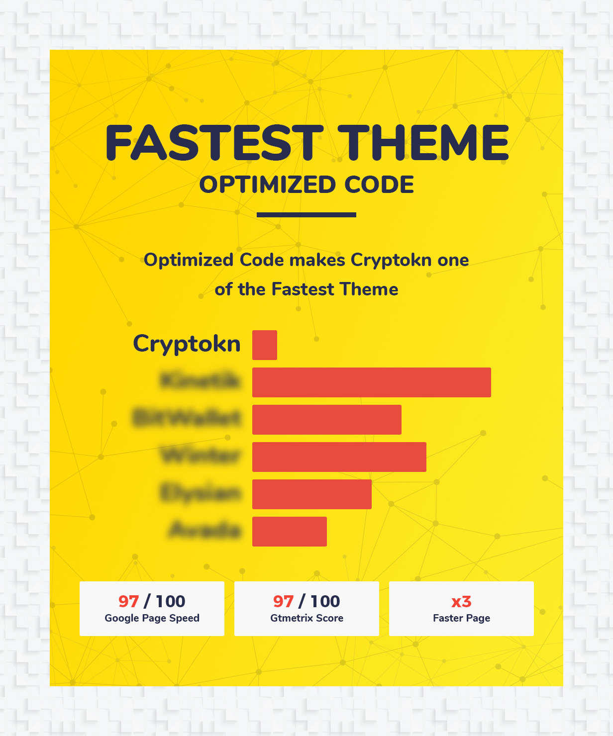 Cryptokn - ICO Landing Page & Cryptocurrency WordPress Theme - 7