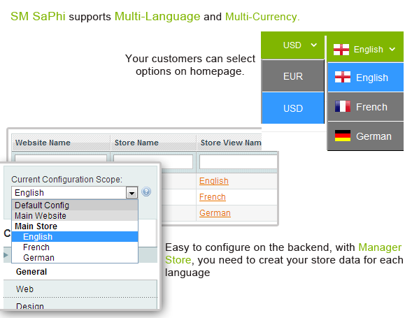 SM Saphi - Multi language & currency