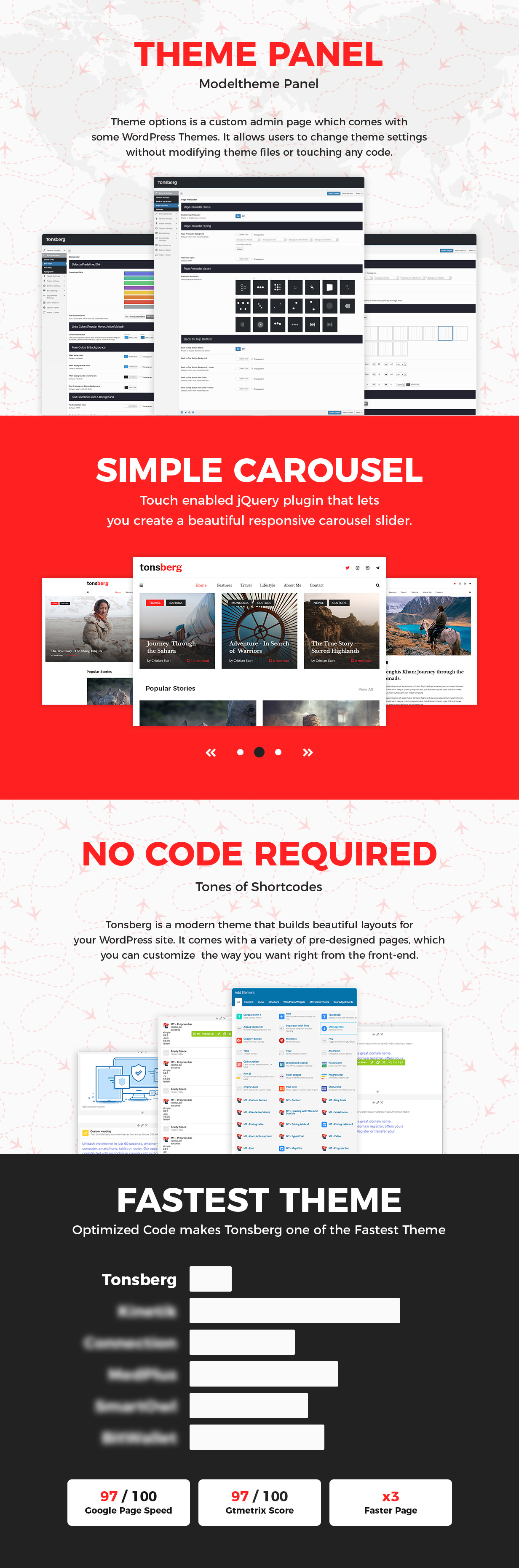 Tonsberg - A Modern WordPress Theme for Travel Bloggers - 5