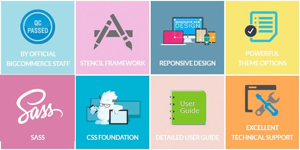 QC Passed, Stencil Framework, Powerful Theme Options, SASS, CSS Foundation