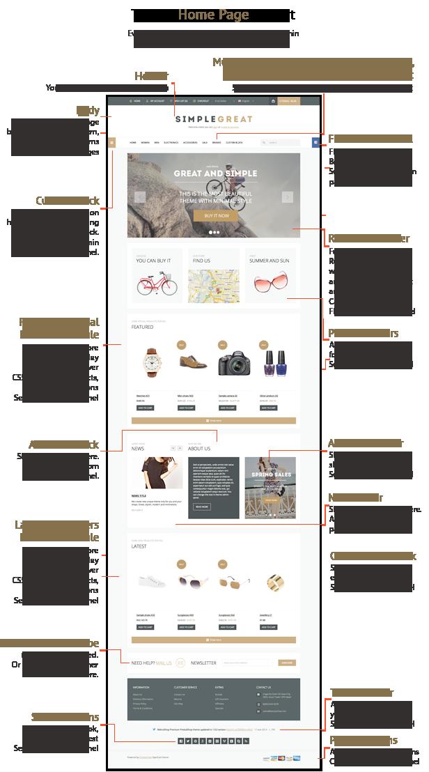 SimpleGreat – Premium Responsive OpenCart theme! - 11