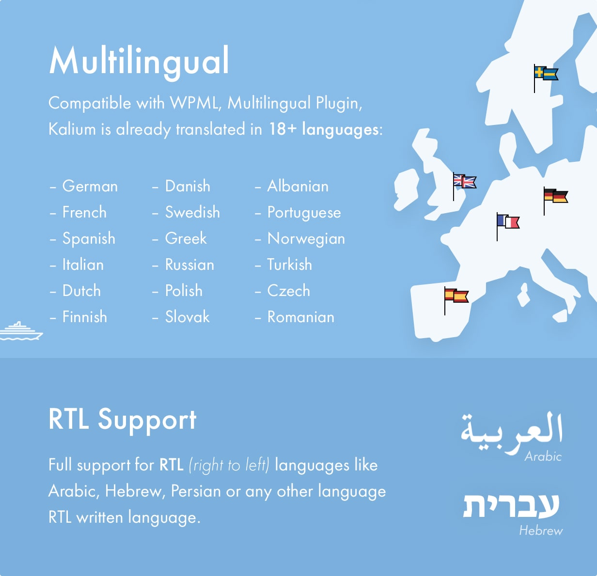 Multilingual and RTL Support