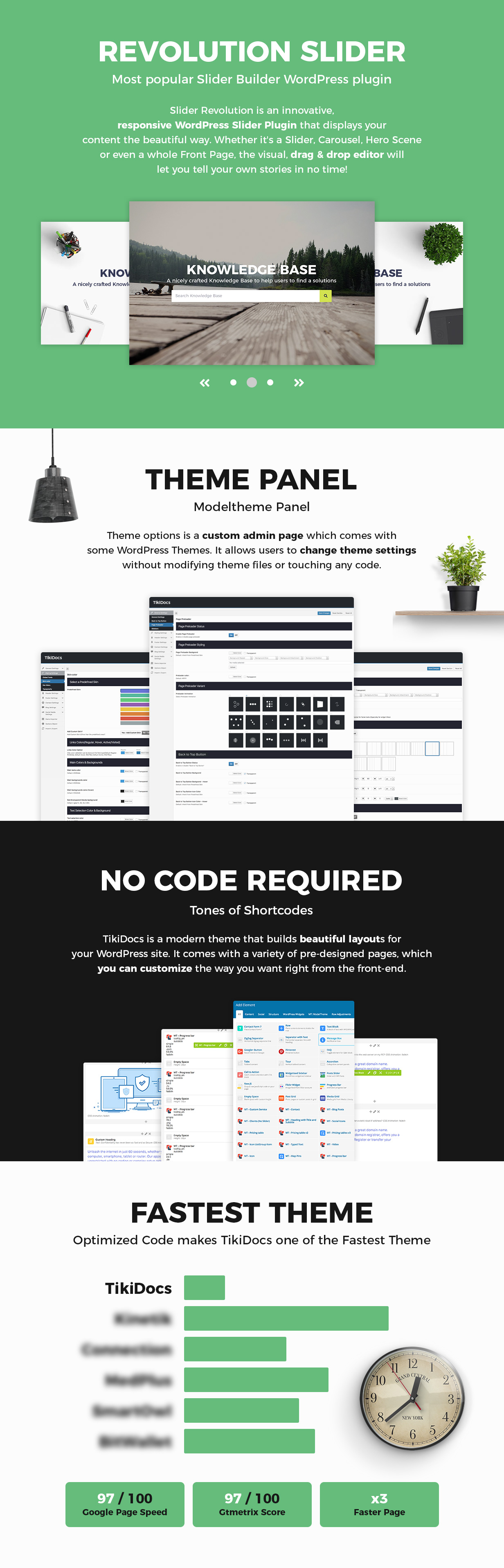 Tikidocs - Knowledgebase & Support Forum WordPress Theme - 2