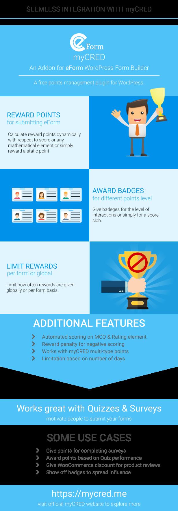 eForm Features