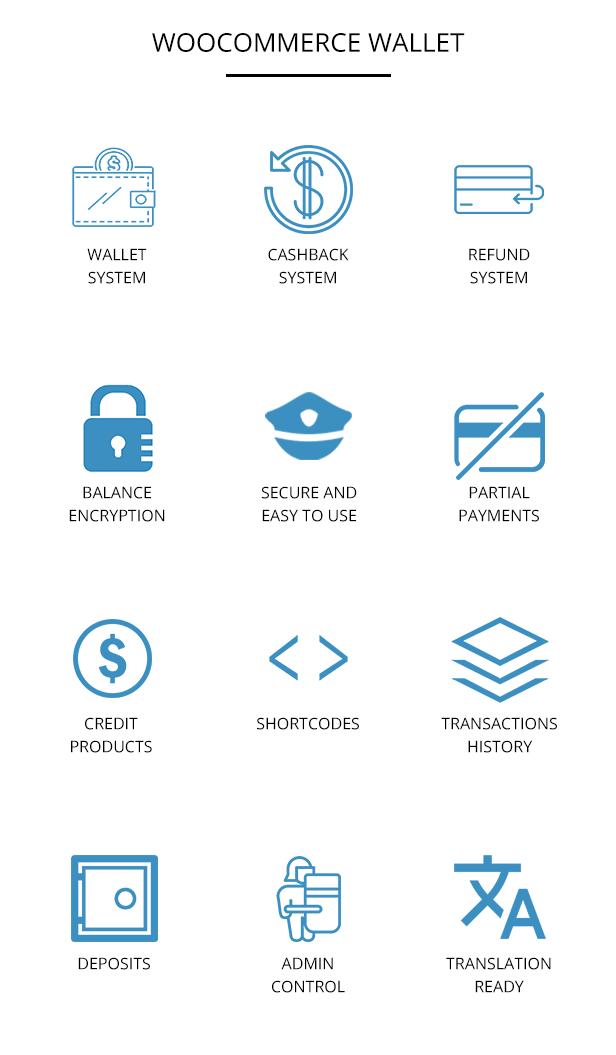 wordpress-woocommerce-wallet-refund-system-cashback-plugin