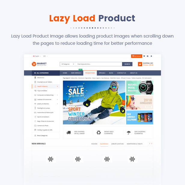 Best Magento 2 Themese - lazyload