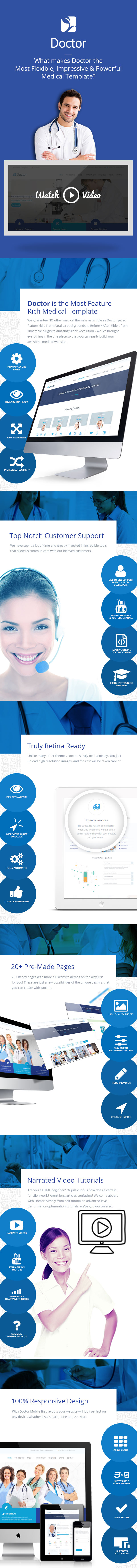 Doctor - Health Clinical Template by mustachethemes | ThemeForest