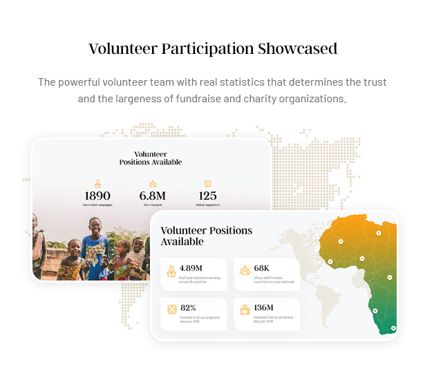 Gainlove Nonprofit WordPress Theme - Volunteer Position Available