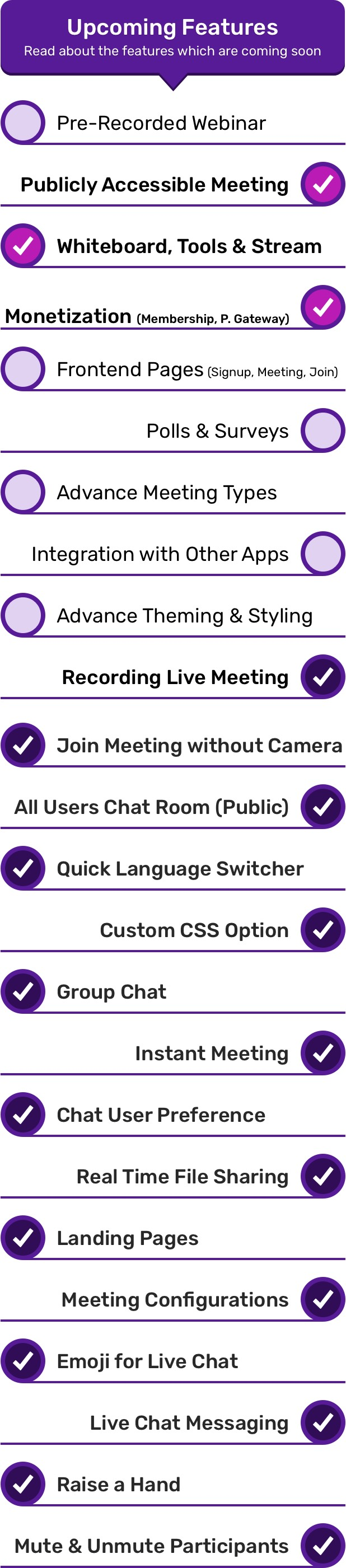 Connect - Upcoming Features - Recording, Pre-recorded Webinar, WhiteBoard, Click to Call