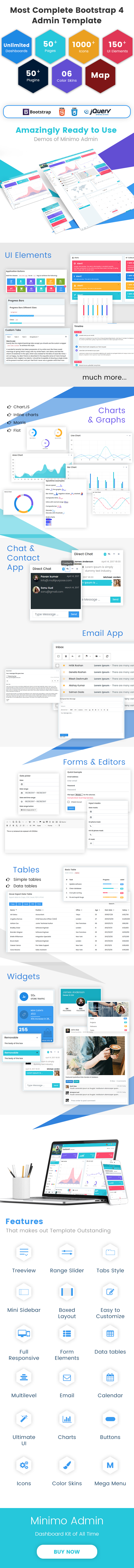 Minimo Pro - Responsive Bootstrap 4 Bootstrap 3 Admin Dashboard ...