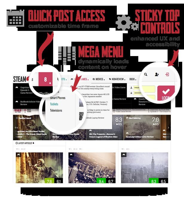 Steam - Responsive Retina Review Magazine Theme - 4