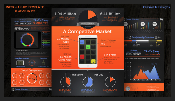 Advanced Infographic Charts and Templates - 3