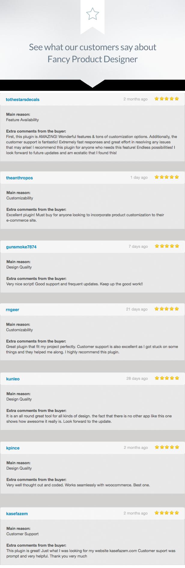 Fancy Product Designer | WooCommerce WordPress - 9