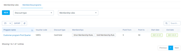 Customer Loyalty & Memberships for Perfex CRM