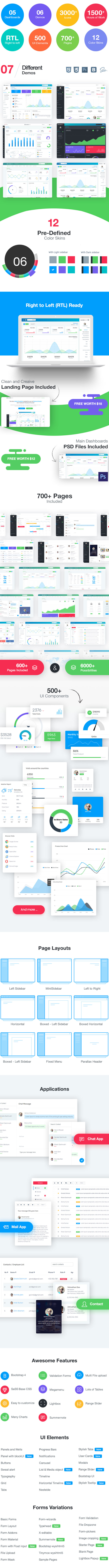 Monster - Most Complete Bootstrap 4 Admin Template - 1