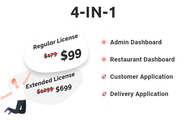 $99 for Regular license - $699 for Extended License
