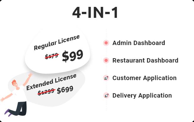 US $ 99 para licença Regular - US $ 699 para Licença Estendida