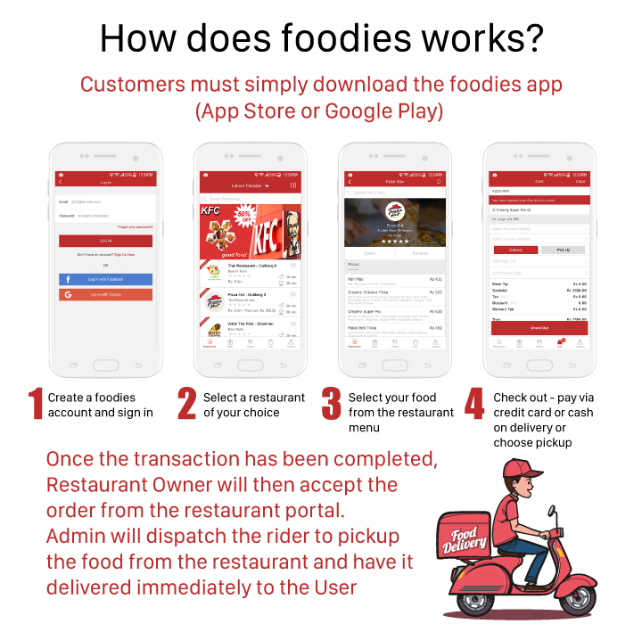 Native Restaurant Food Delivery & Ordering System With Delivery Boy - Android v2.0.6 - 8