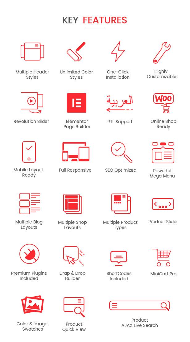 FlashMart - Multipurpose Elementor WooCommerce WordPress Theme Features