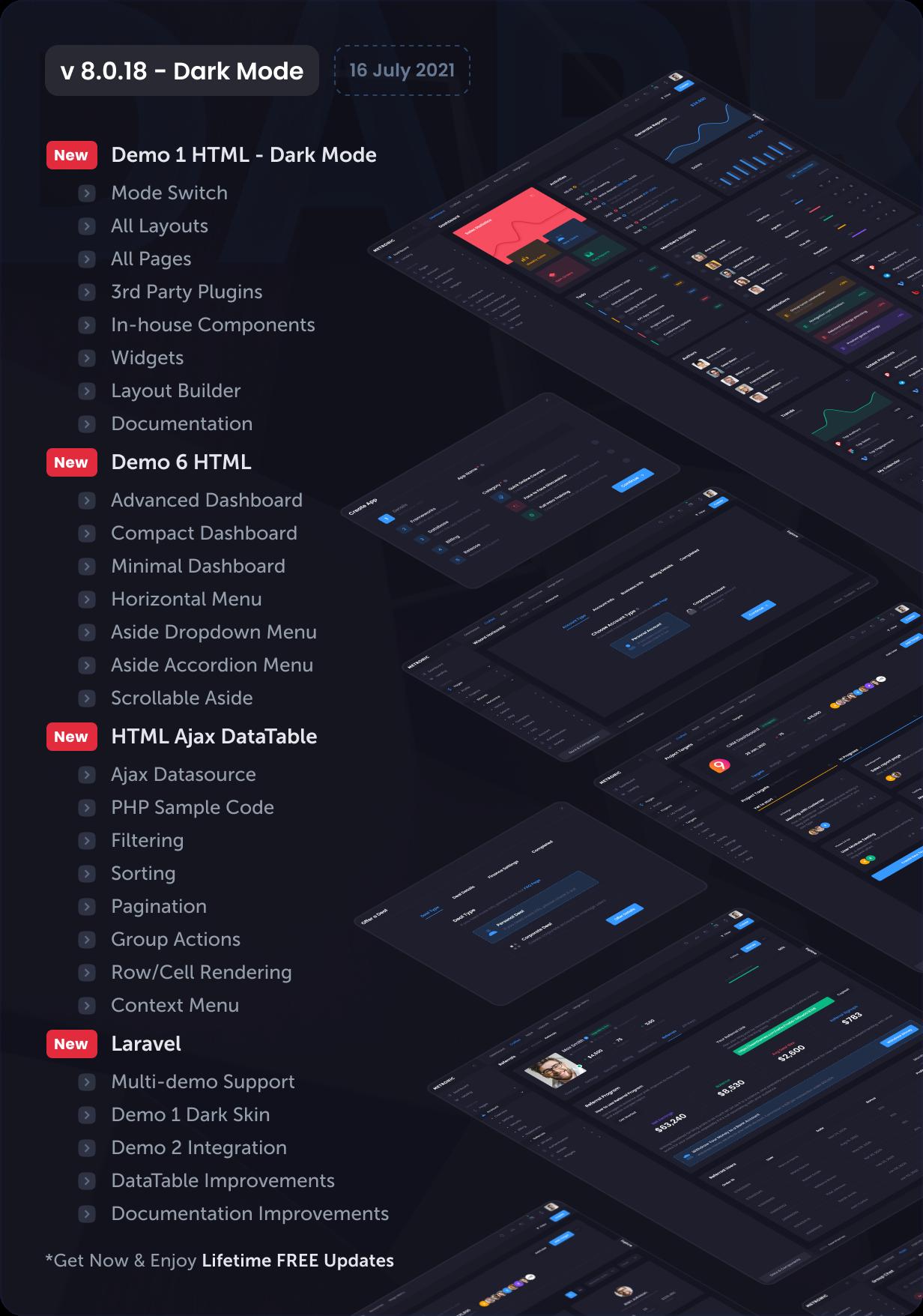 Metronic - Bootstrap 4/5 HTML, VueJS, React, Angular & Laravel Admin Dashboard Theme - 16