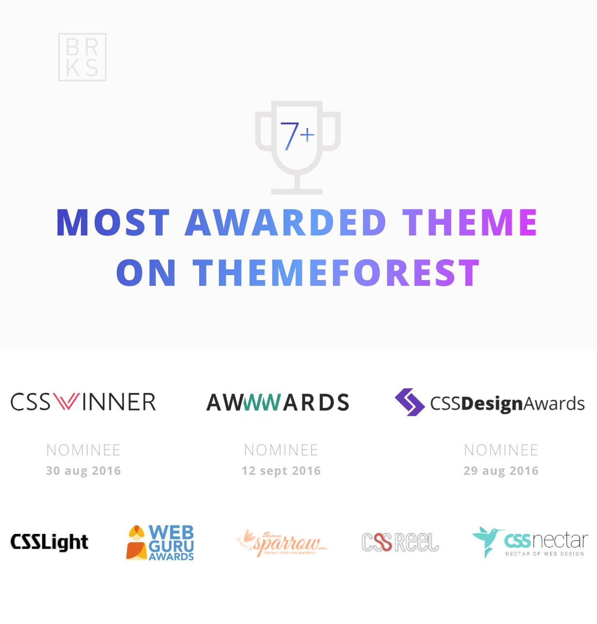 Brooks WP – Creative Multi-Purpose WordPress Theme. Awards:  CSSDesignAwards, CSSWinner, Awwwards, CSSReel, CSSNectar, ThemeSparrow, CSSLight