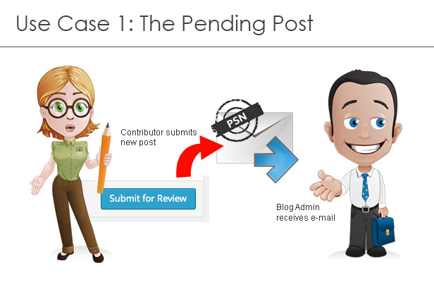 Case 1: The pending post
