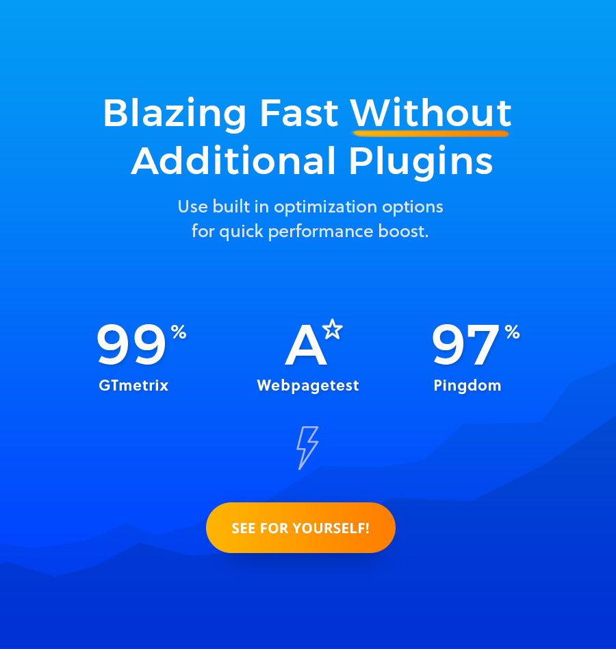 Creatus WordPress Theme Performance