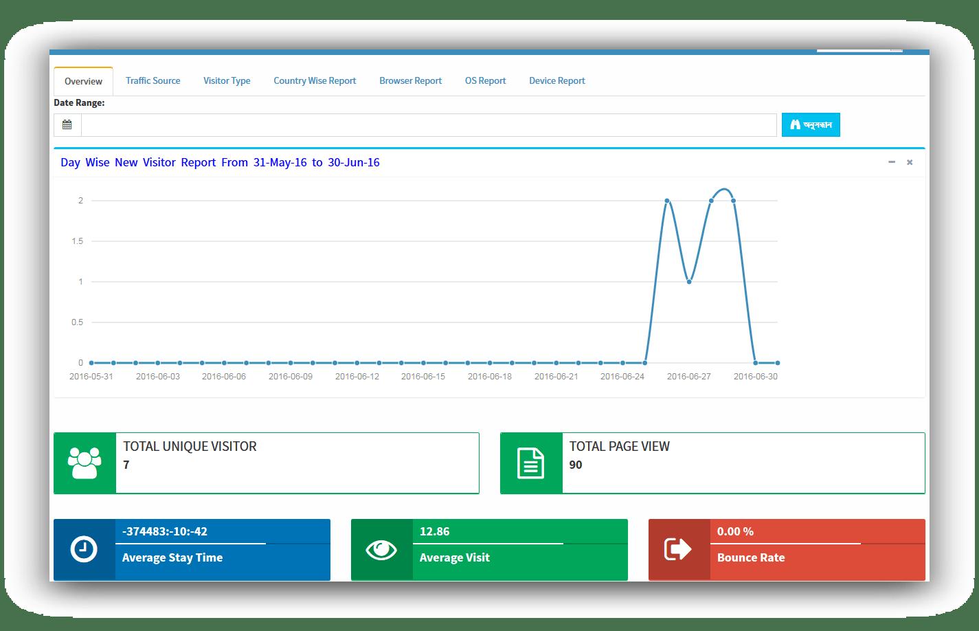 SiteDoctor - Website Health Checker - 11