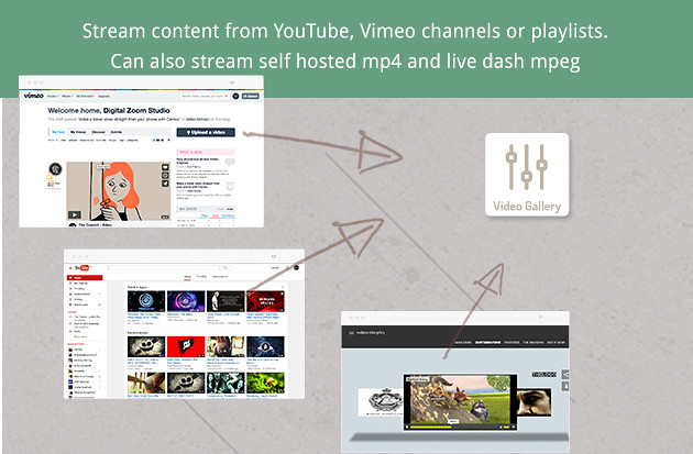 stream content from youtube, vimeo