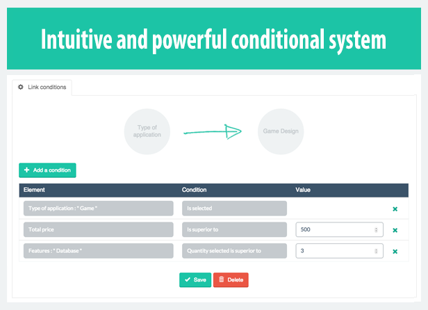 Powerful conditional system