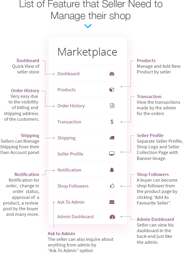WordPress WooCommerce Multi Vendor Marketplace Plugin - 13