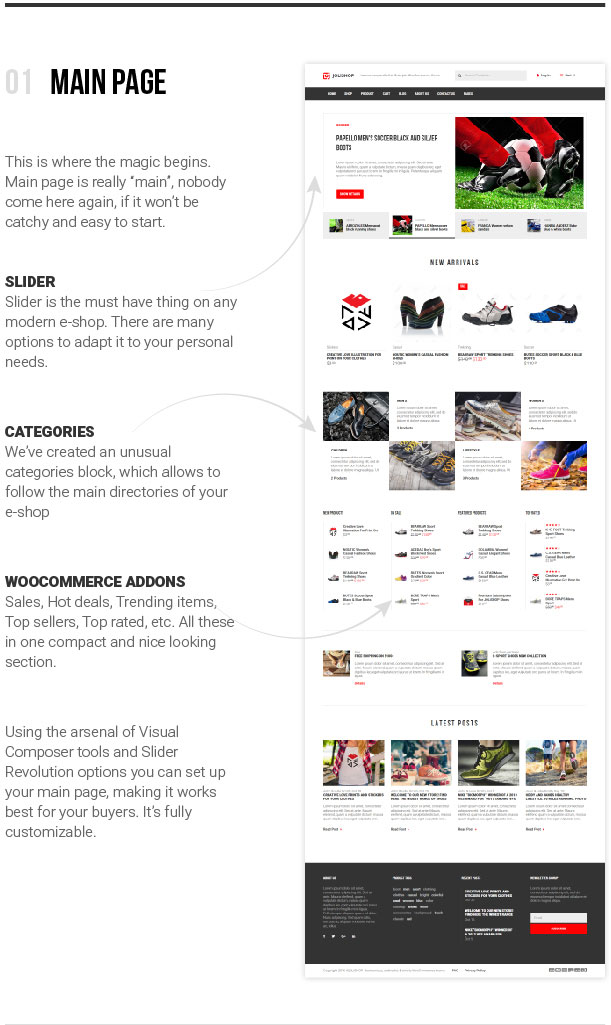 jOLiSHOP - Main Page