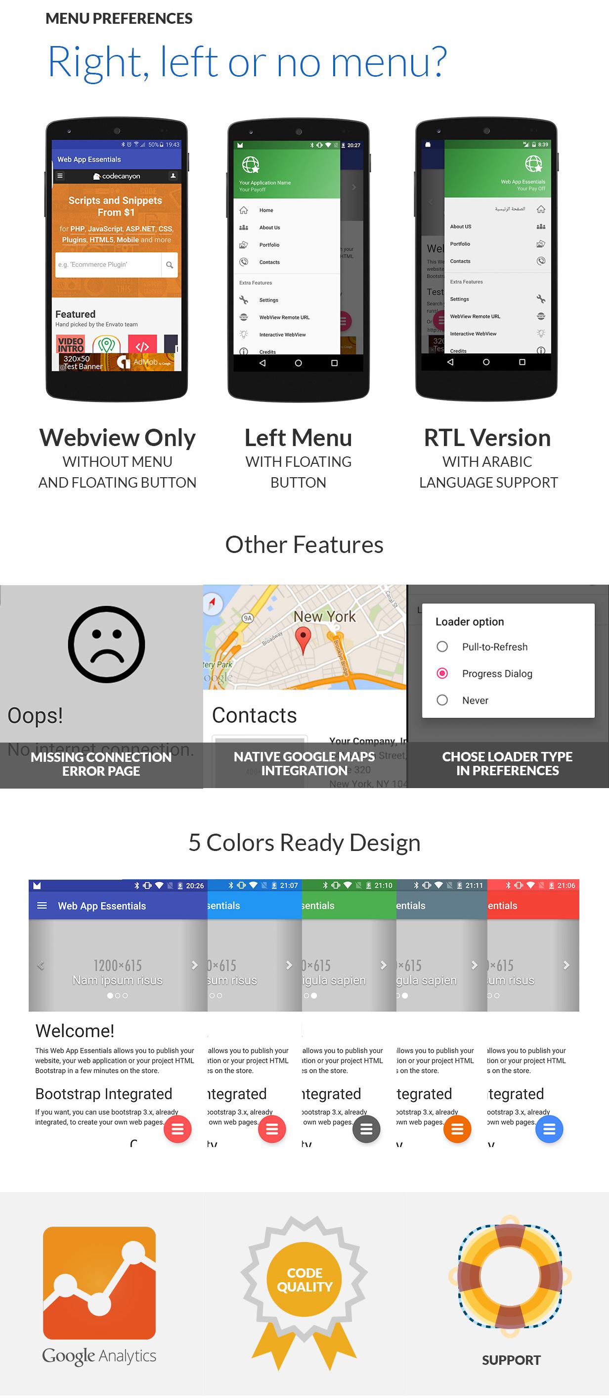 Android Web App + Push Web Panel - 4