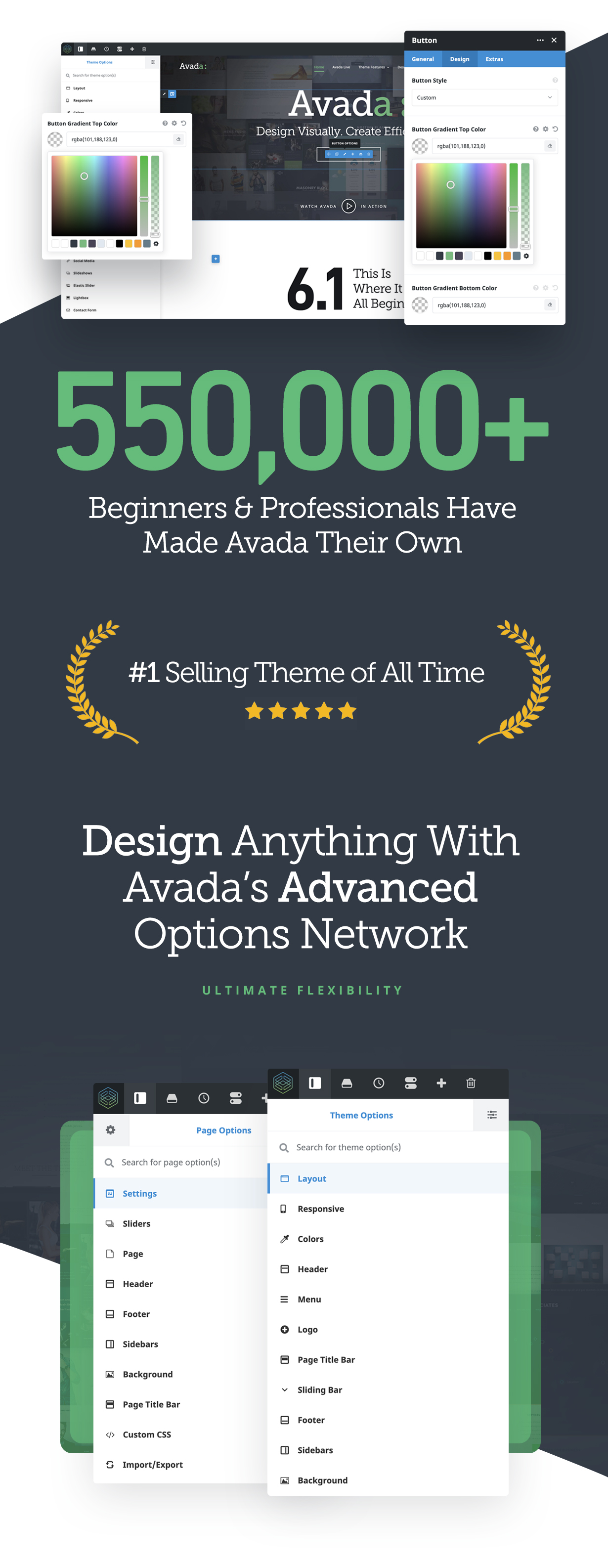 Avada best Selling WordPress Theme at Envato