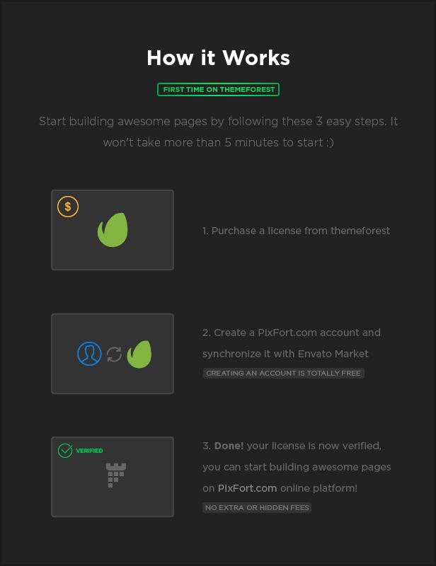 MEGAPACK – Marketing HTML Landing Pages Pack + PixFort Page Builder Access - 42