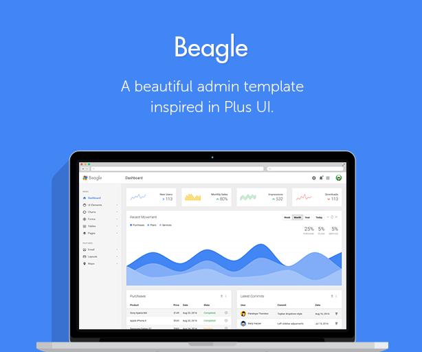 Beagle - Responsive Admin Template