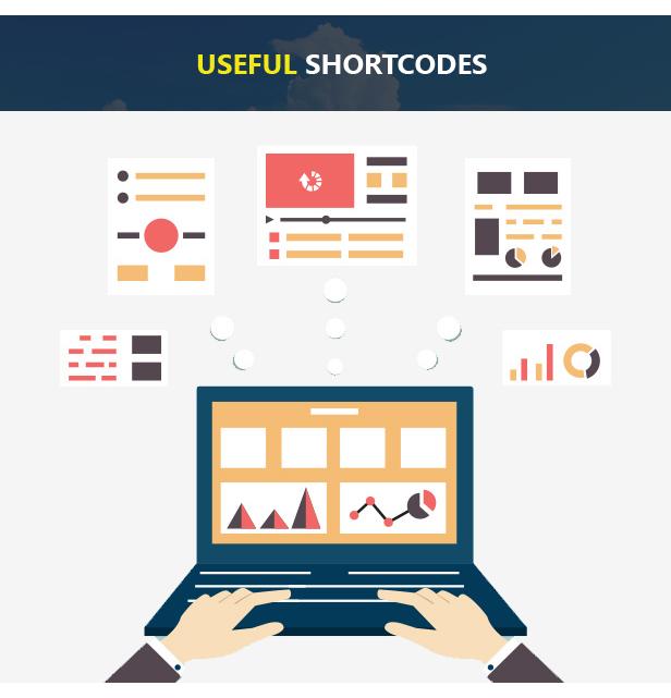Free Short Codes