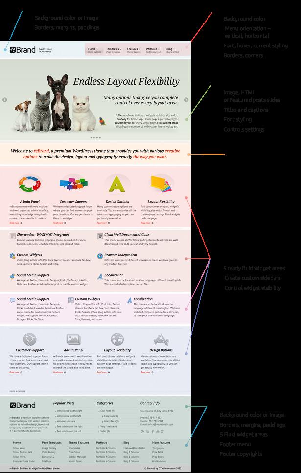 ReBrand - Business and Magazine WordPress Theme - 1