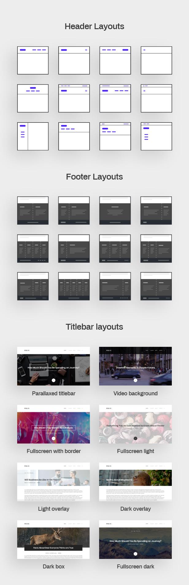 Phlox Pro - Elementor MultiPurpose WordPress Theme - 6