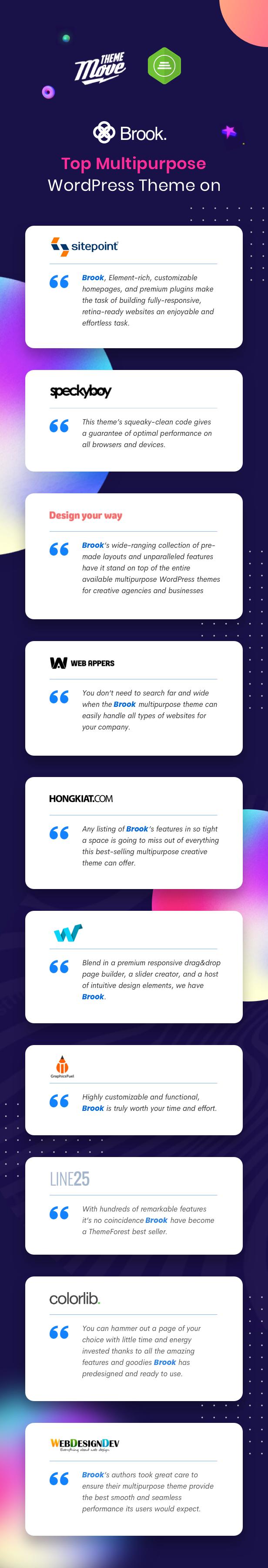 Business Agency WordPress Theme - Review