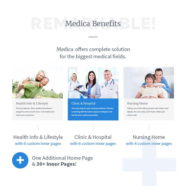 Medica - Clean, Responsive, Medical Joomla Theme - 1