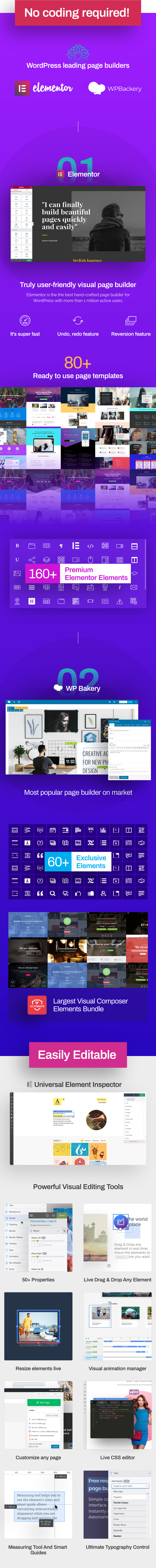 Phlox Pro - Elementor MultiPurpose WordPress Theme - 4