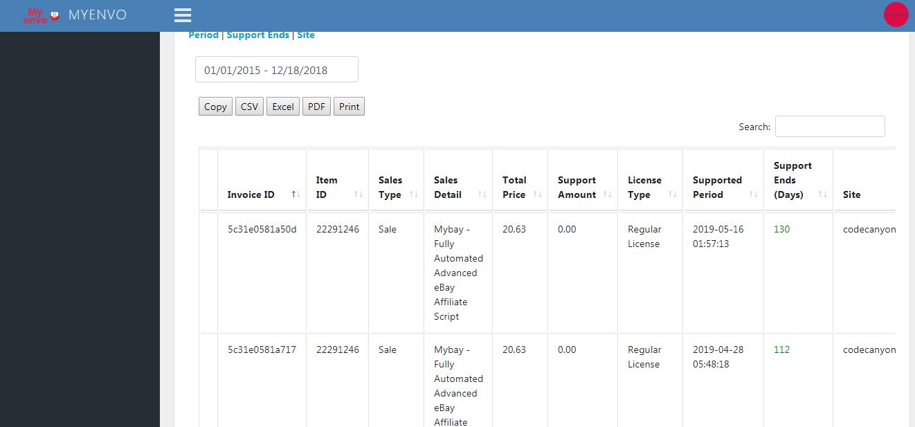 Myenvo - Envato Analytics & Notification Dashboard Script - 2
