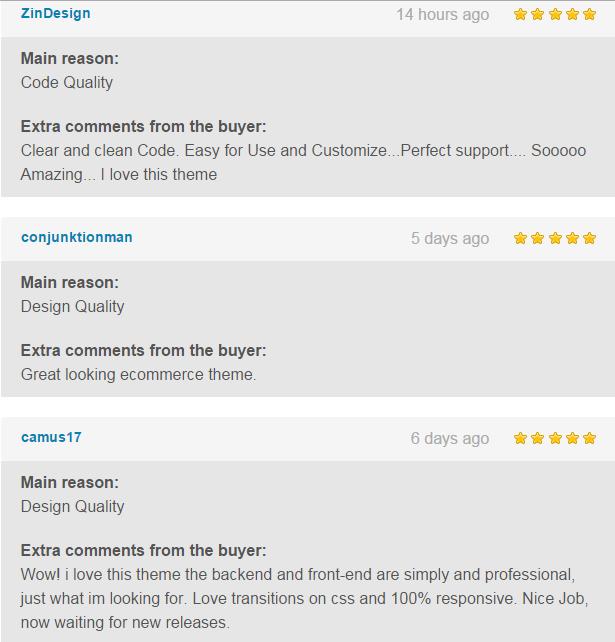 Leonard Shop - Responsive WooCommerce WordPress Theme - 1