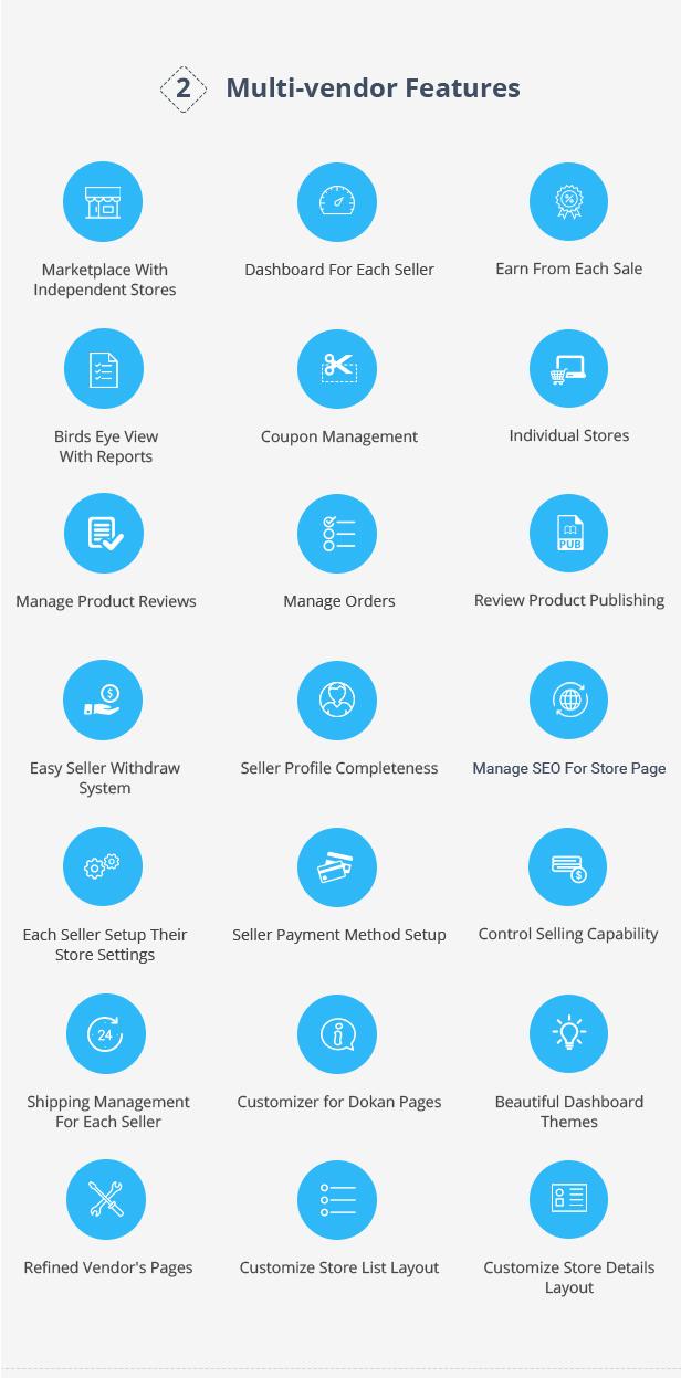 Marketplace WP Theme support Dokan Multi Vendors - 15