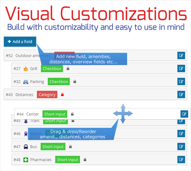Visual customizations