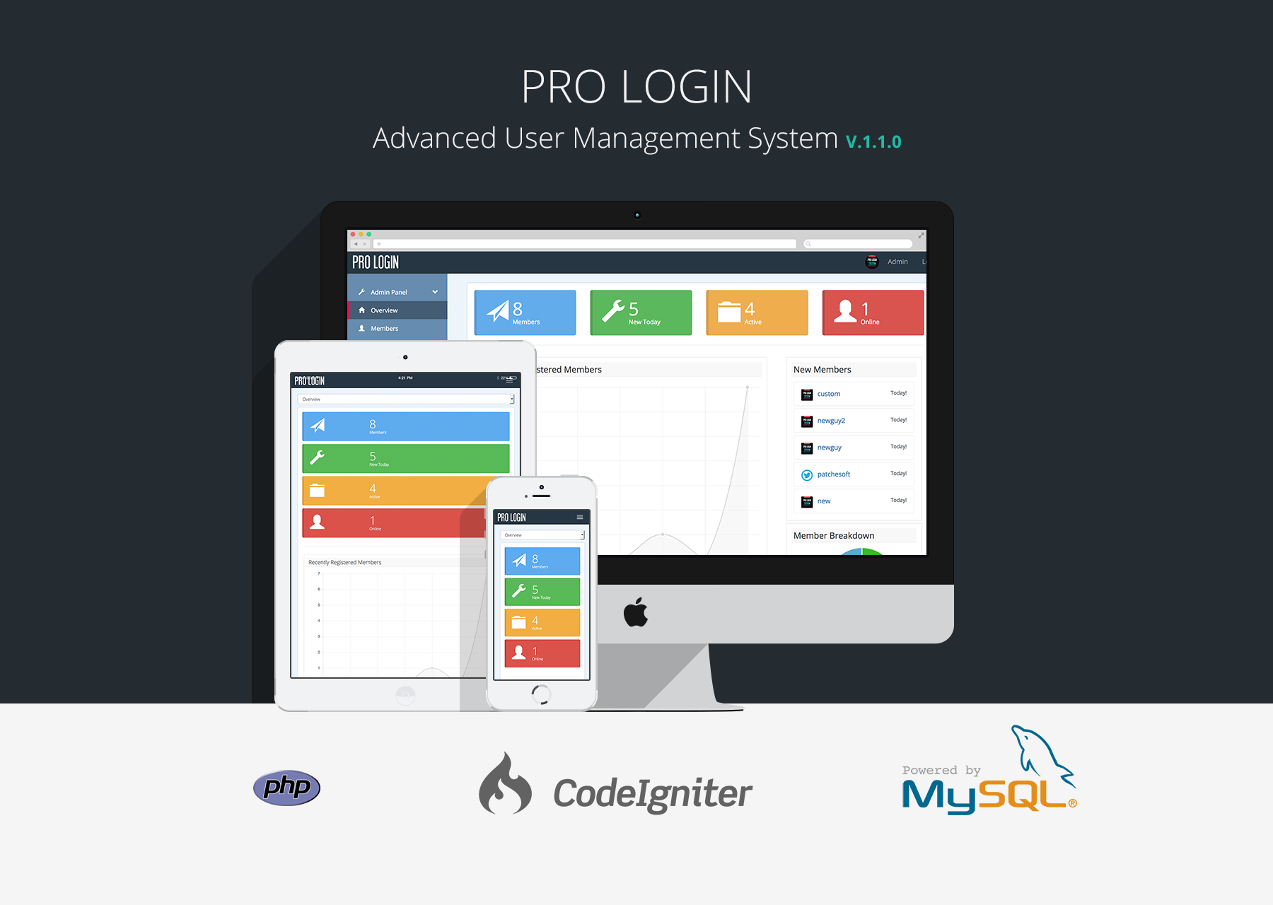 Pro login content cms secure user management system by patchesoft pro login content cms secure user management system maxwellsz