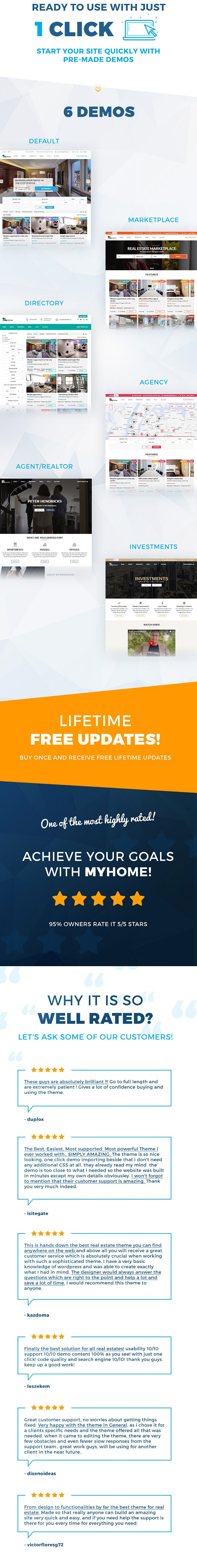MyHome Real Estate WordPress - 4