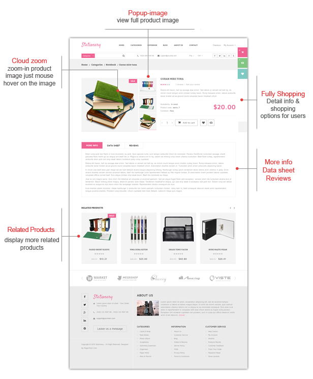 Stationery - Product Page