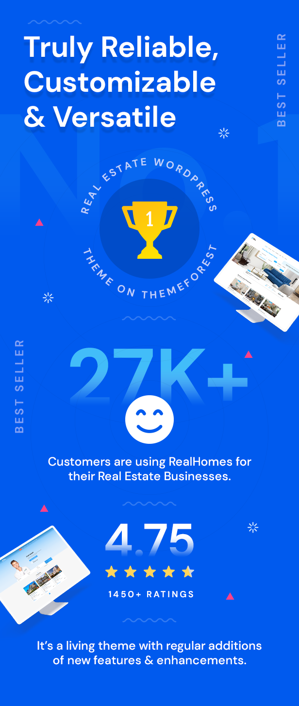RealHomes is the number one selling Real Estate WordPress theme with sales above 27k